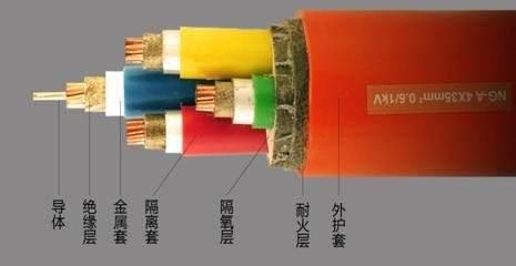 兰州BTWTZ防火电缆-新款电线电缆市场价格