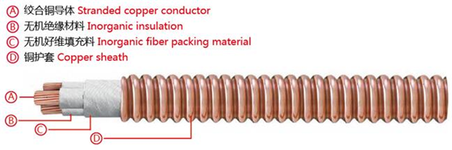 兰州WD-BTTYZ电缆|哪里可以买到划算的电线电缆