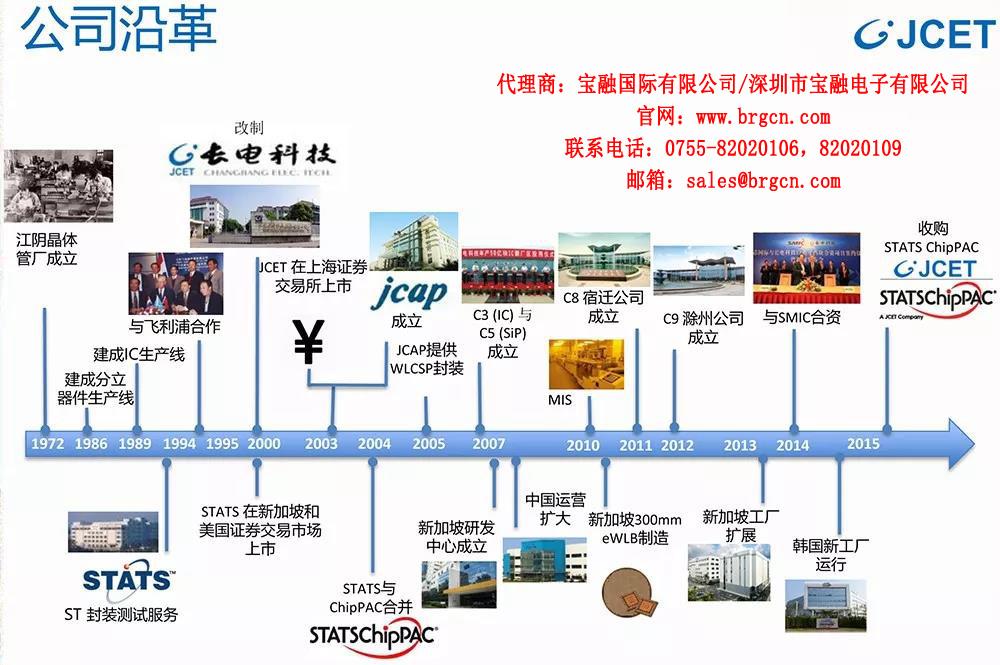 長電(JCET)品牌全系列產品代理商推薦:寶融