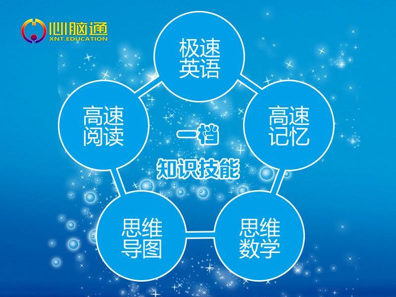 上海思维训练——值得信赖的思维训练推荐