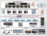 民生燃气设备燃气装置价格,供应SCADA系统