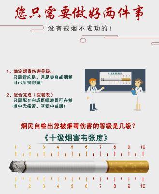 5种有效的戒烟方法和技巧