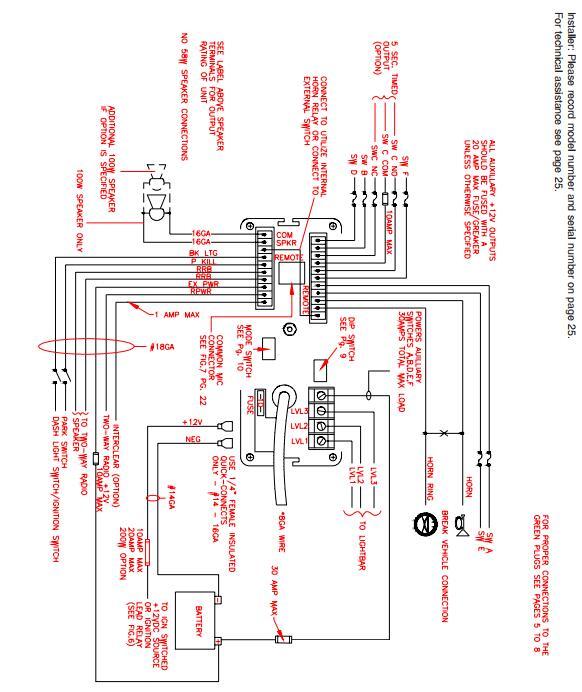 如何选择美国CODE3|华亿安全设备提供实惠的美国CODE33892L6警报器