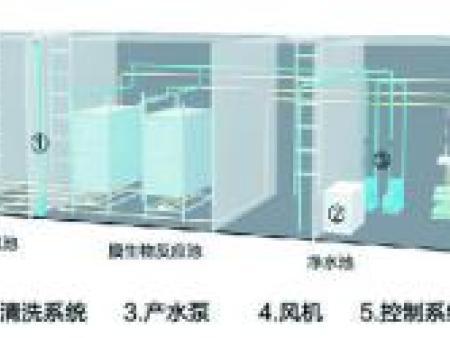桂林实验室污水处理设备批发厂家-广西博英创展科技设计