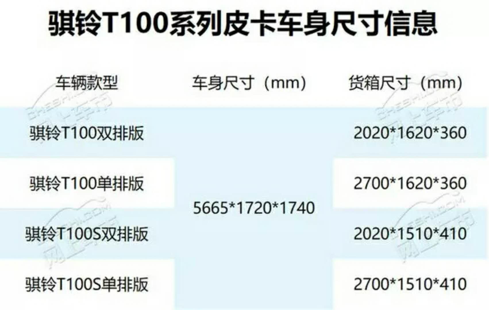 沈陽騏鈴代理商|沈陽實惠的江鈴輕汽汽車哪里買