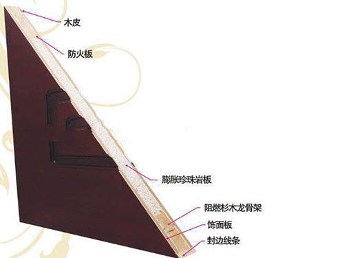 东城防火门芯厂家-专业防火门芯厂家在广东