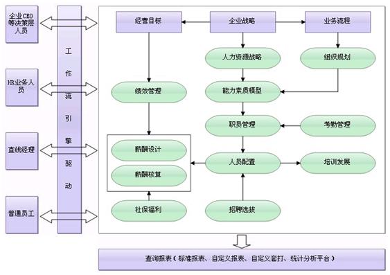 秦皇岛kingdeek/3财务软件_哪里有专业的金蝶财务软件