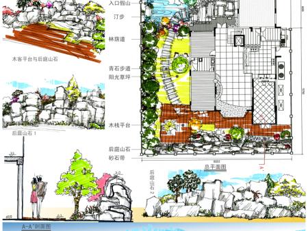 重庆私家庭院设计_私家庭院景观设计公司