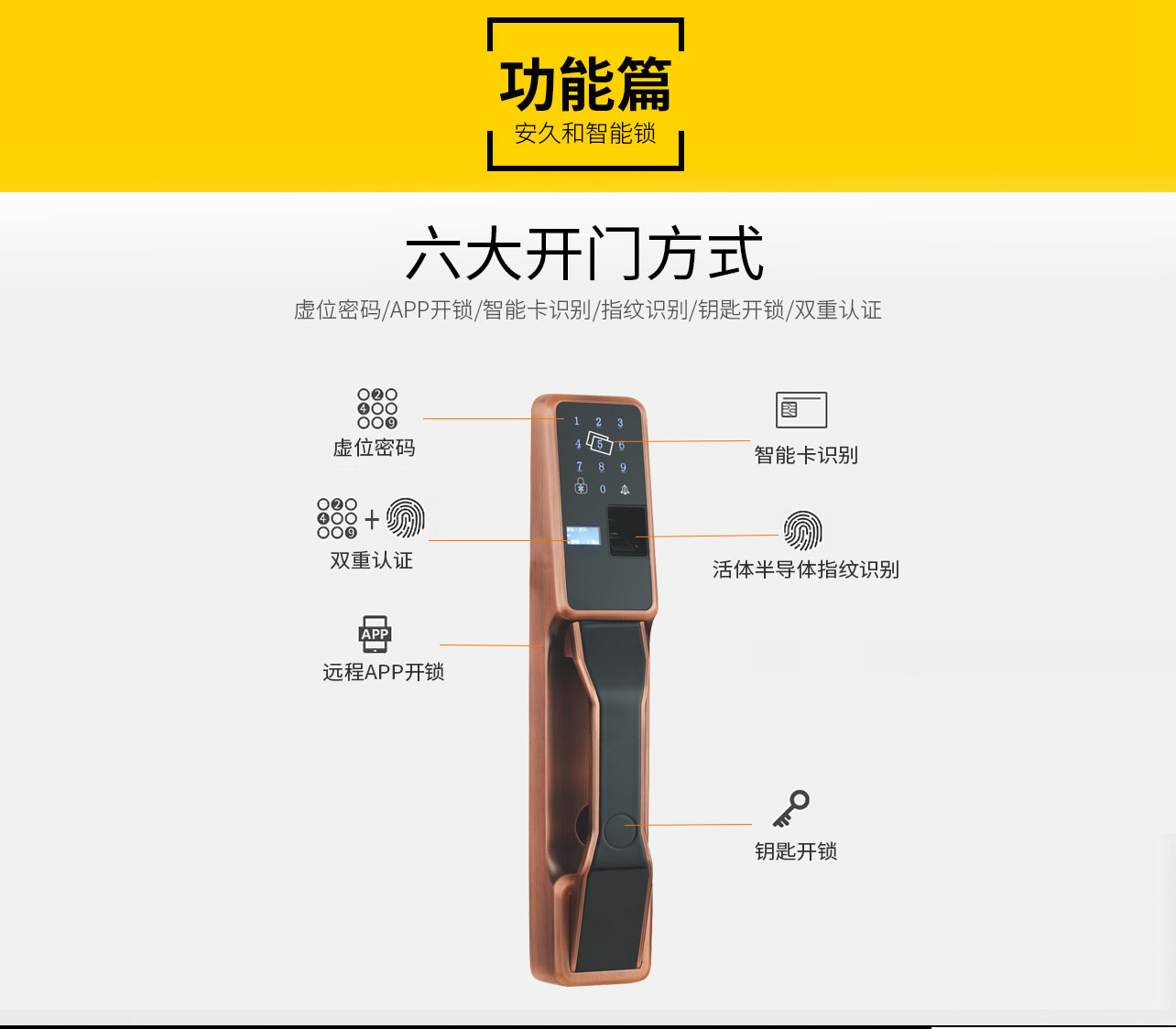 安全的指纹锁,哪里有供应高质量的五合一指纹锁