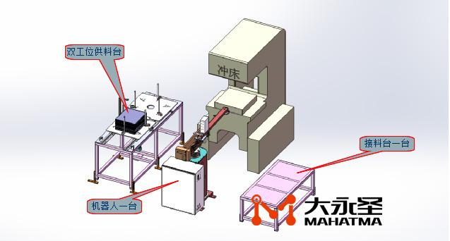 单工位冲压机械手+双工位上料台