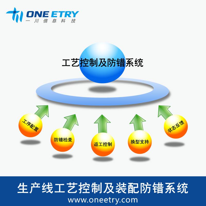 简单易用产线工艺控制及装配防错系统|物超所值总装防错系统报价