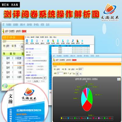 【学校阅卷机软件优化】左权县高速阅卷机升级