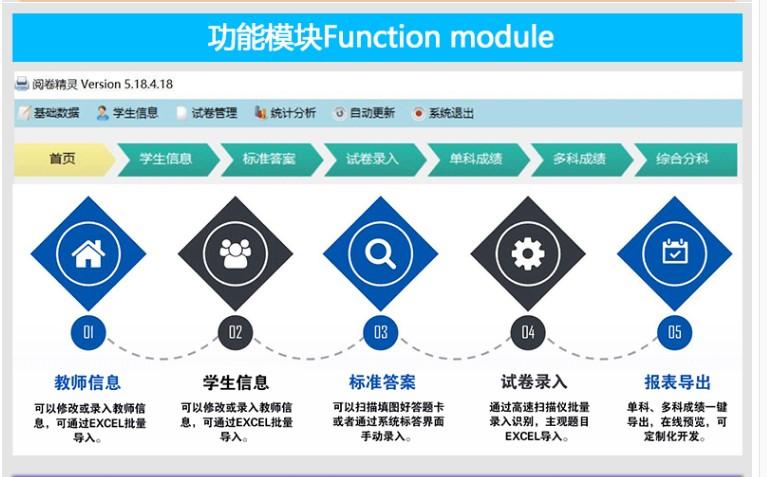 南宁网上阅卷系统阅卷精灵的应用