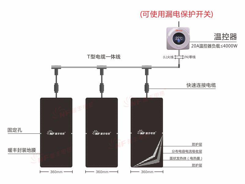 煤改电_优质哈尔滨电热膜就在黑龙江恒峰g22ag旗舰厅网站电热