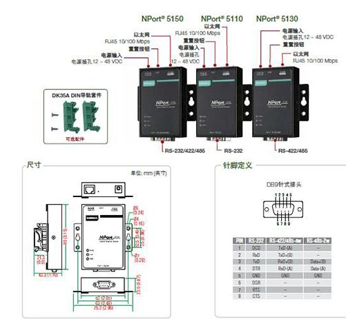 &Moxa业界的NPort串口联网服务器EDS系列交换机