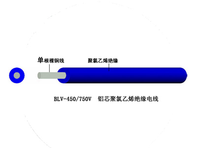 宁夏电线电缆-津达电线电缆厂-宁夏电缆厂宁夏津达电线电缆