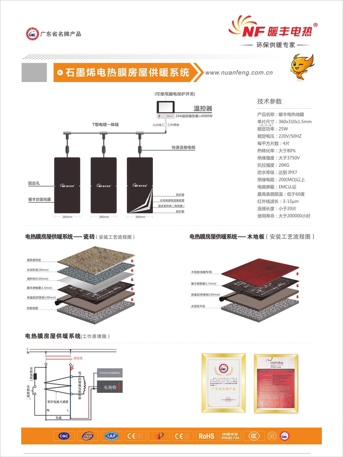 热销石墨烯电热膜,黑龙江恒峰g22ag旗舰厅网站电热石墨烯电热膜专业生产厂家