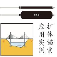 天津承压型扩体锚索应用广泛,规格齐全