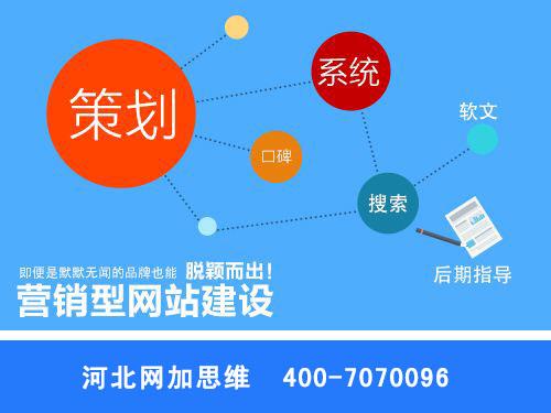 邯鄲哪里制作的營銷型網站好?河北網加思維公司專業