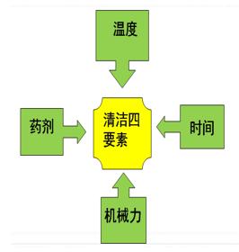 重庆专业软装清洗