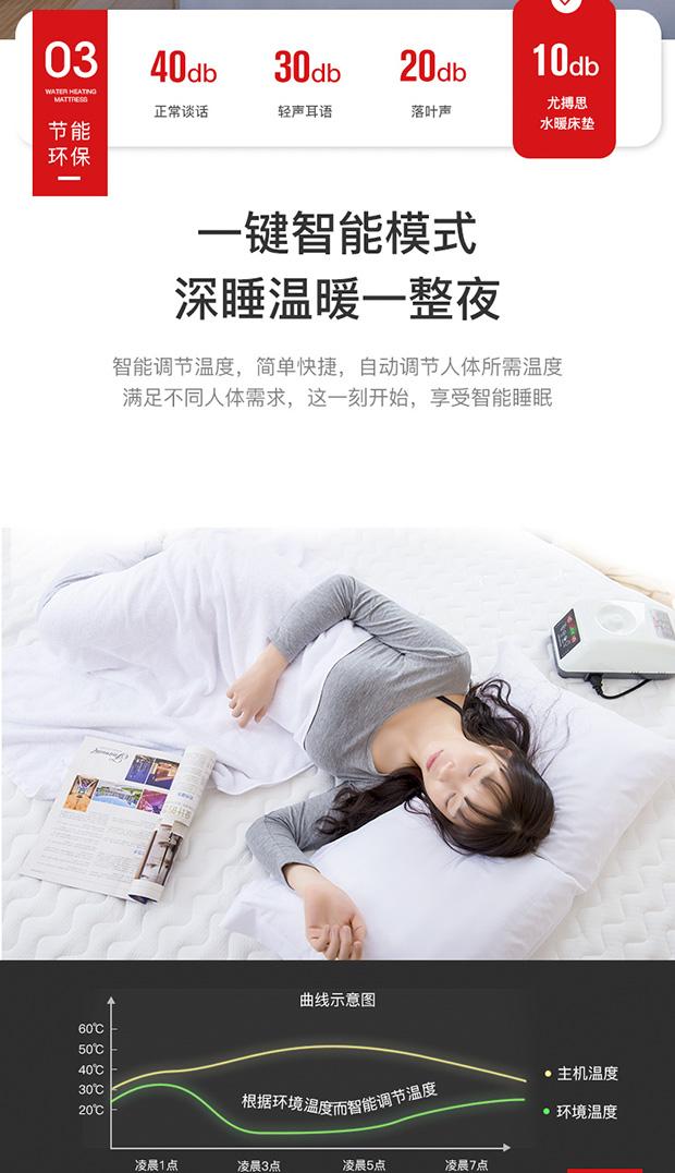 廣東哪里有高品質的尤搏思智能無泵水暖毯供銷,雙人電熱毯安全無輻射