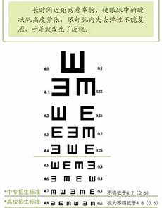 近视眼镜团购|采购报价合理的保护视力饮料就找明眸健康科技