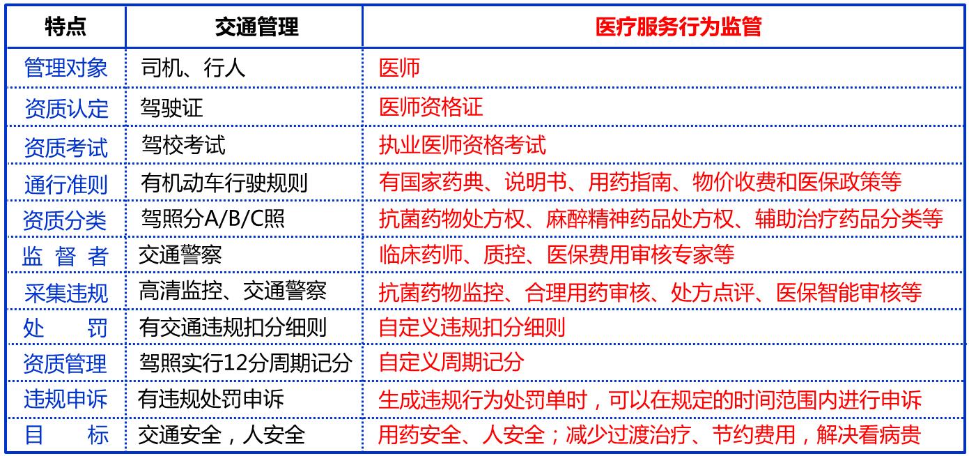 遼寧醫療系統開發商 哪里有供應專業的智能輔助支持云平臺