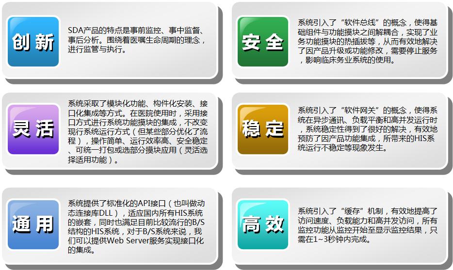 郑州系统开发供应商,成都专业的智能辅助支持云平台供应