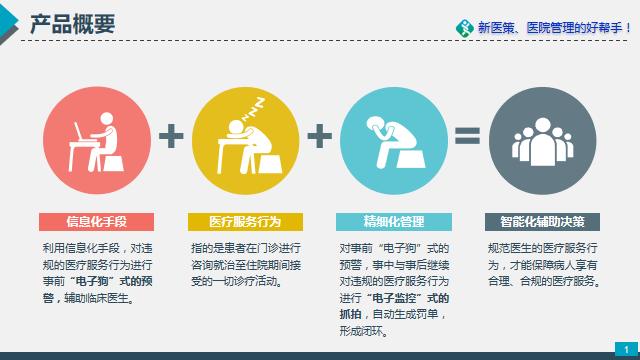 抗菌药物精细化监管系统