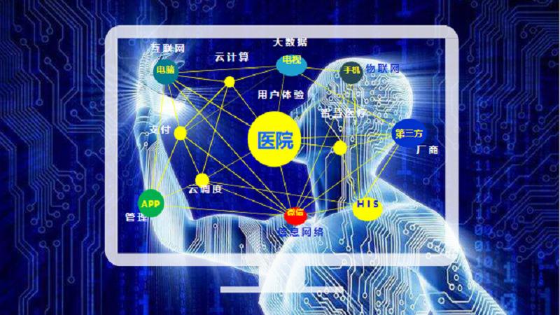 医疗软件管理系统