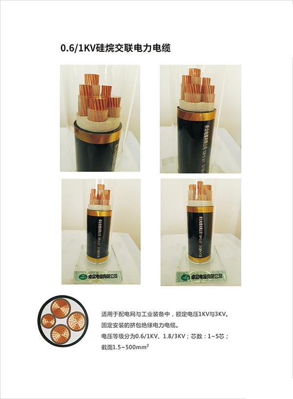高压交联电缆-专业的高低压交联电力电缆要到哪买