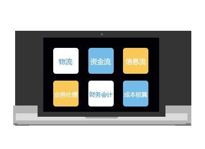 贵州金蝶管理软件系统 贵州有信誉度的多组织财务集中管控公司