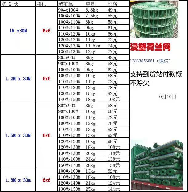 供应东方五金网类制品公司销量好的养鸡围挡铁丝网-铁丝网厂家
