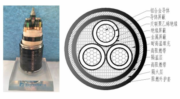 宁波铝合金电力电缆_铝合金耐火电力电缆-远东电缆
