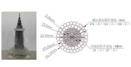 宁波超值的超高强度钢芯高强度铝合金绞线 浙江铝合金电缆品牌