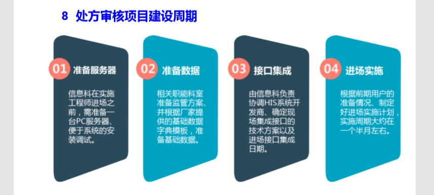 安徽处方审核系统 有保障的智能辅助支持云平台推荐