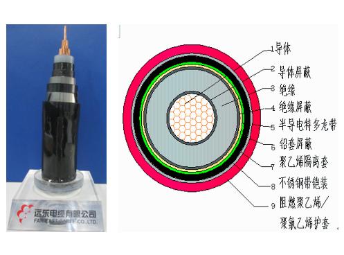 宁波海底电缆_海底电缆型号_海底防腐电缆