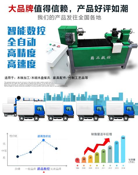 莆田专业的数控佛珠成型机加工厂家_数控机床厂家推荐