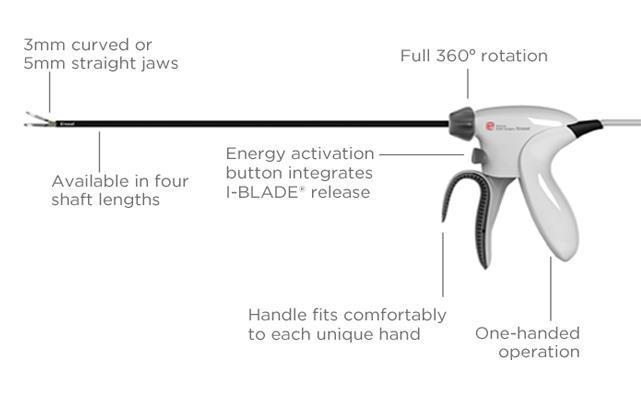 台江生物科技质量好的美国强生超声刀GEN11主机系统出售_质优价廉的美国强生超声刀GEN11主机系统