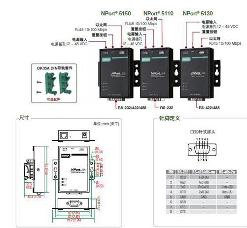 &Moxa業界的NPort串口聯網服務器EDS系列交換機