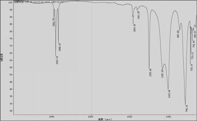 性价比高的硅酮母粒-价格划算的硅酮母粒哪里有供应