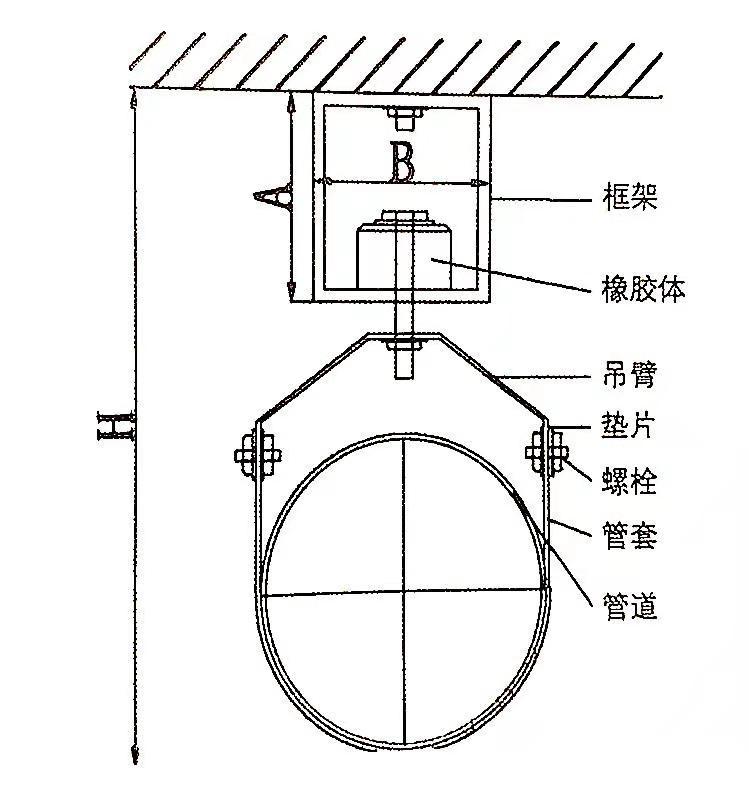 阻尼弹簧减震器-报价合理的XDD型管道吊式减震器供销