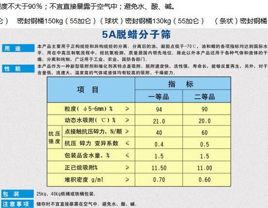 5A脱蜡分子筛厂家价格哪里的比较好?