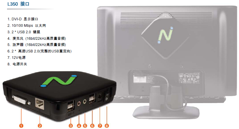 企业办公电脑集中管理NComputingL300虚拟化方案