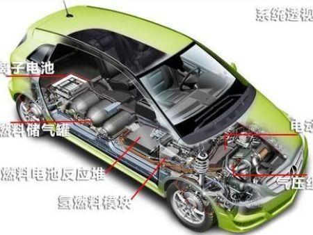 电动机动车制动能量回收控制实训系统-选专业新能源汽车实训设备-就到天益教育