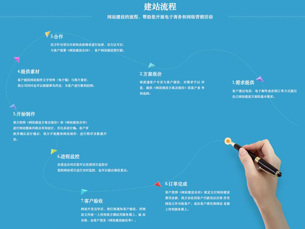 菏泽有保障的网站建设|考虑建站