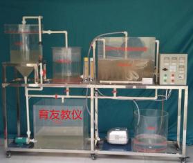 新品A2O法城市污水处理模拟美高梅注册送28彩金市场价格|江苏城市污水处理系统实验装置