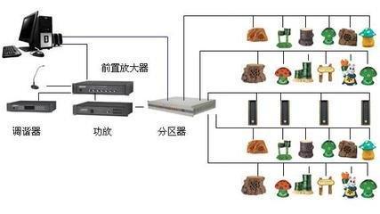 户县景区广播系统报价-专业的背景音乐广播系统哪里买