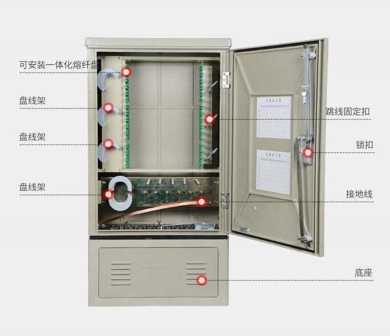 西安144芯光缆交接箱批发|陕西哪里可以买到价格实惠的光缆光交箱