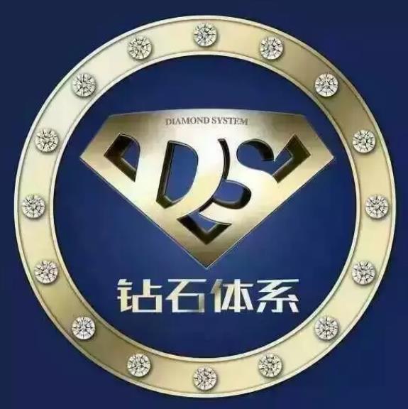 钻石国际体系事业加盟,如何加盟安然纳米钻石国际体系?